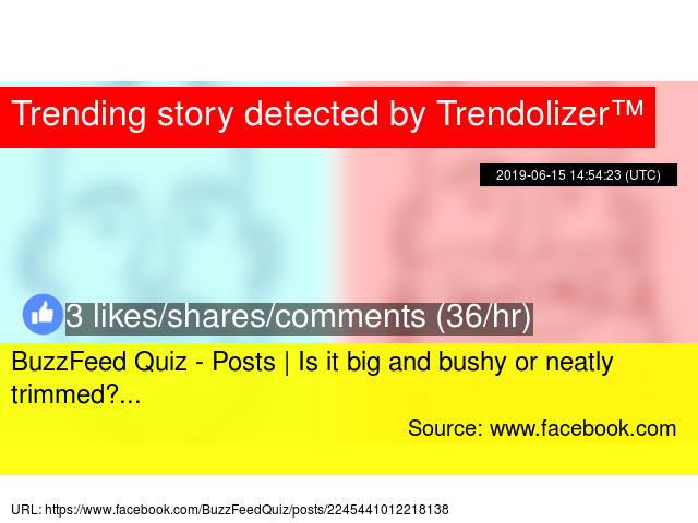 BuzzFeed Quiz - Posts | Is it Domino's or Pizza Hut?