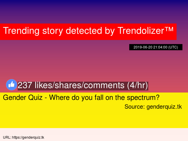 This 20-Question Quiz Will Tell You The One Thing You Need To Know