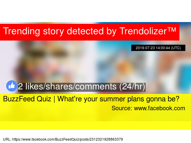 BuzzFeed Quiz - Posts | Unscramble the names of the countries of the