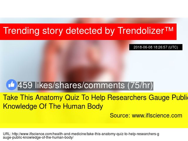Take This Anatomy Quiz To Help Researchers Gauge Public Knowledge Of ...