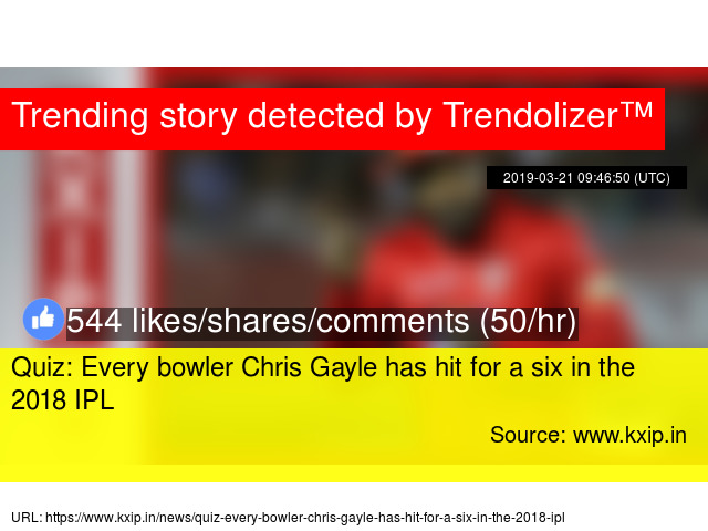 Quiz: Every bowler Chris Gayle has hit for a six in the 2018 IPL