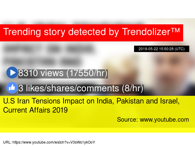 U S Iran Tensions Impact on India, Pakistan and Israel, Current
