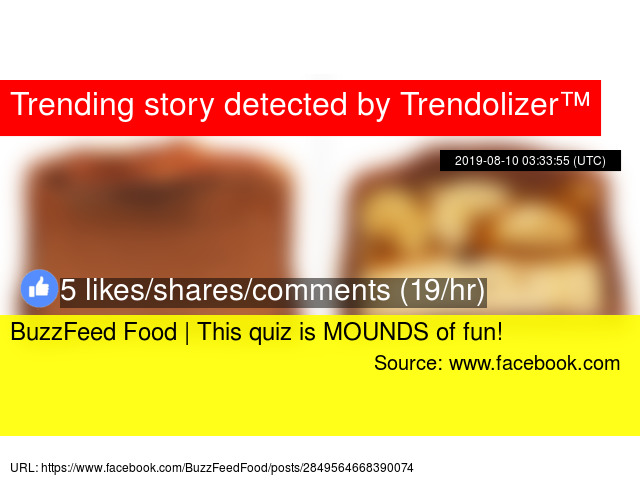 BuzzFeed Food | This quiz is MOUNDS of fun!