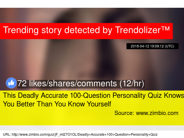 Know yourself better quiz